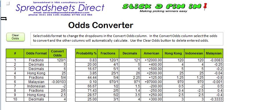 odds calculator accumulator
